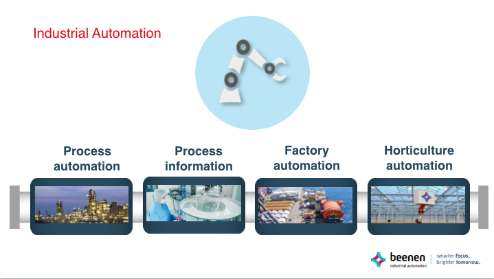 Beenen - Industrial Automation